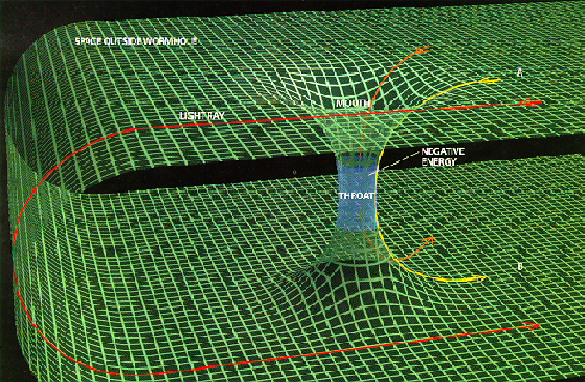 Cosmology blackholes wormholes and space time hacker for Space time curvature